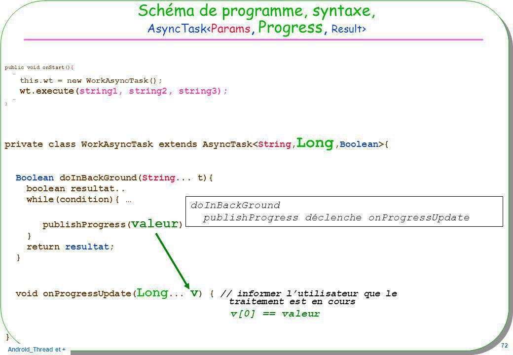 Schéma de programme, syntaxe, AsyncTask<Params, Progress, Result>