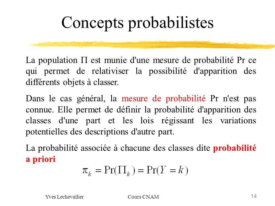 Concepts probabilistes