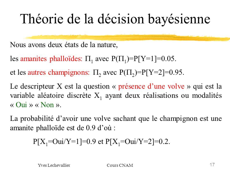 Théorie de la décision bayésienne