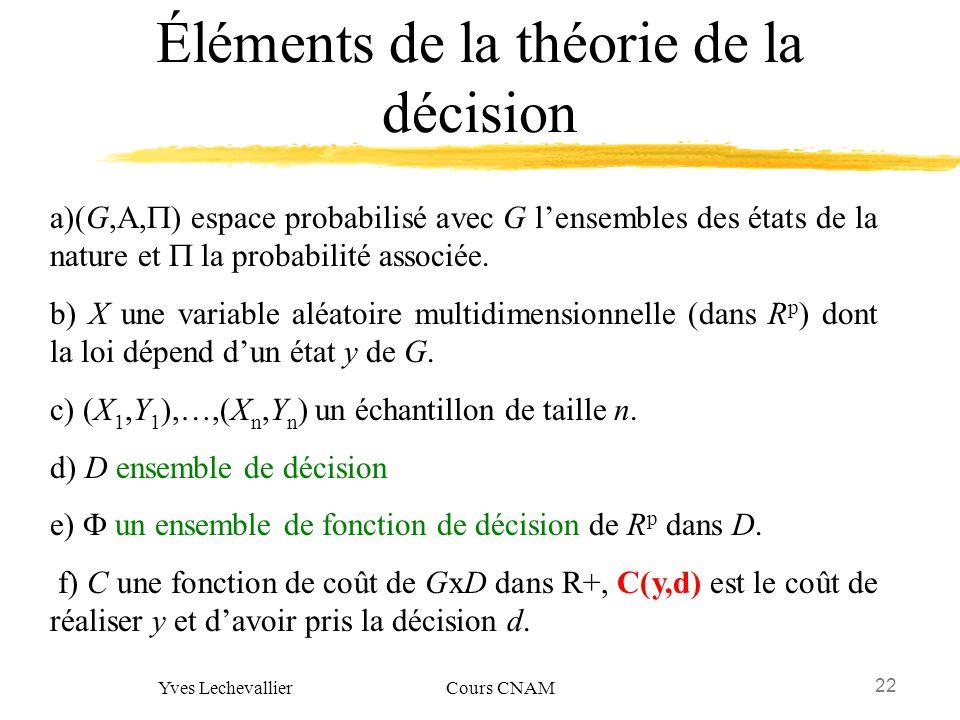Éléments de la théorie de la décision