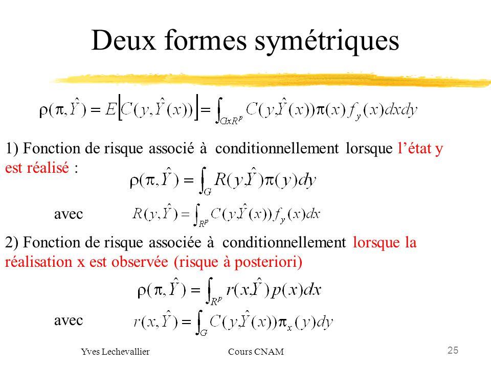 Deux formes symétriques