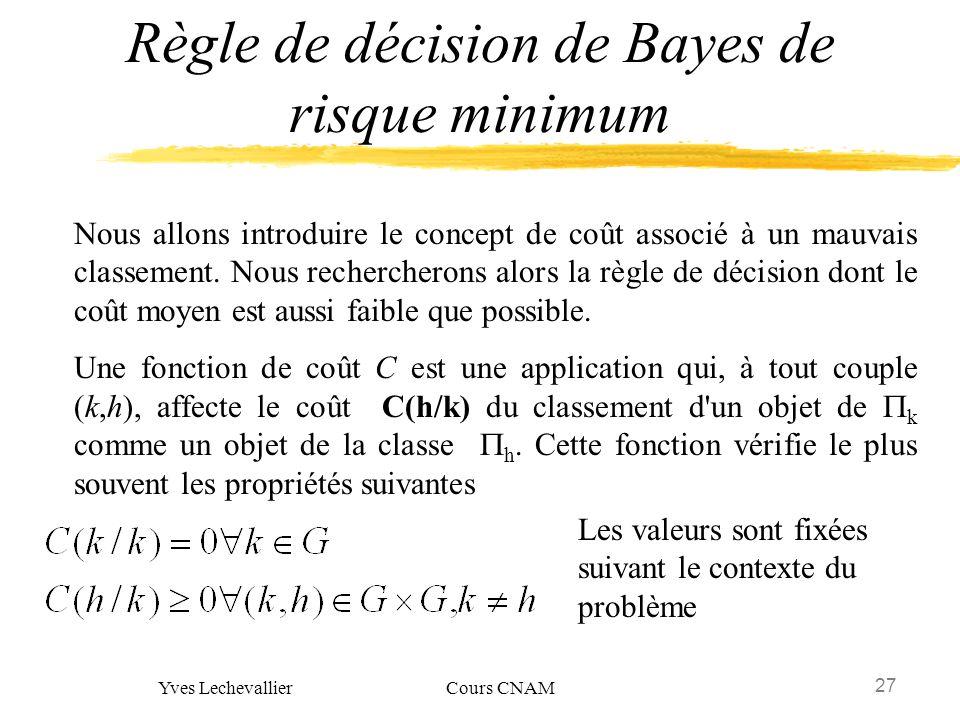 Règle de décision de Bayes de risque minimum