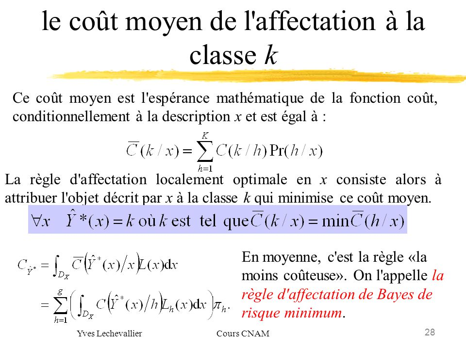 le coût moyen de l affectation à la classe k
