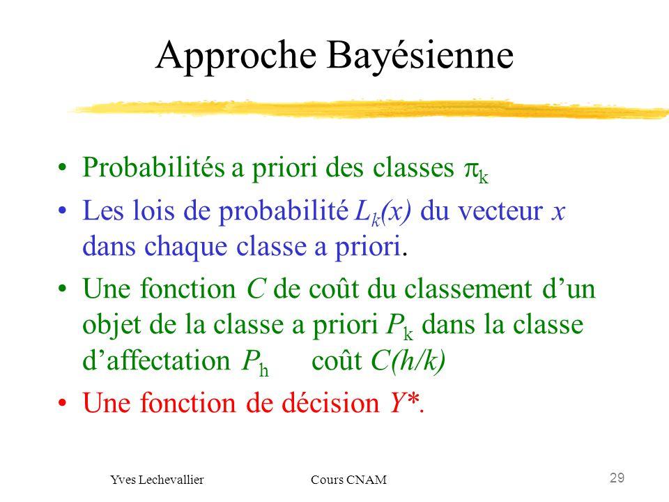 Yves Lechevallier Cours CNAM