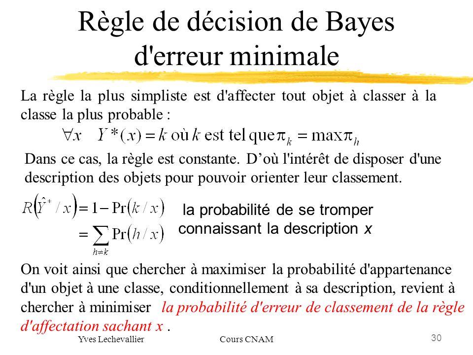 Règle de décision de Bayes d erreur minimale