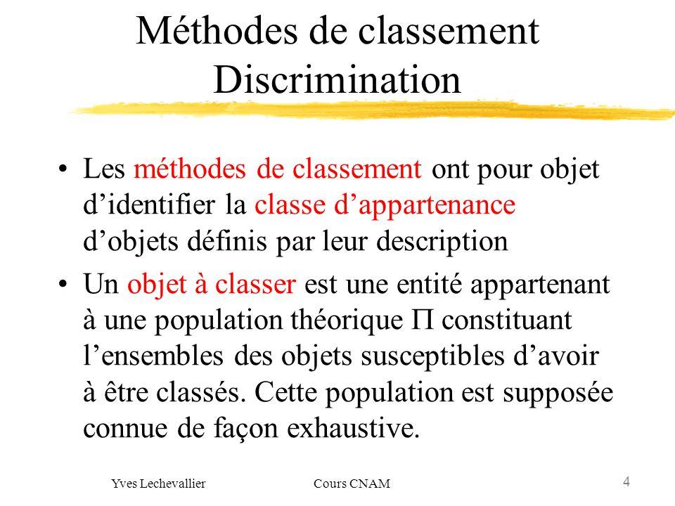 Méthodes de classement Discrimination