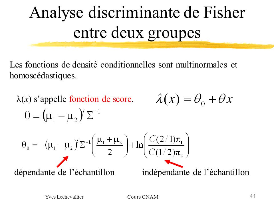 Analyse discriminante de Fisher entre deux groupes