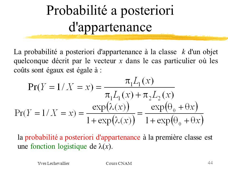 Probabilité a posteriori d appartenance