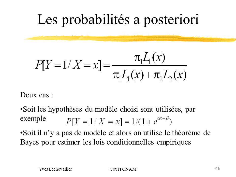 Les probabilités a posteriori