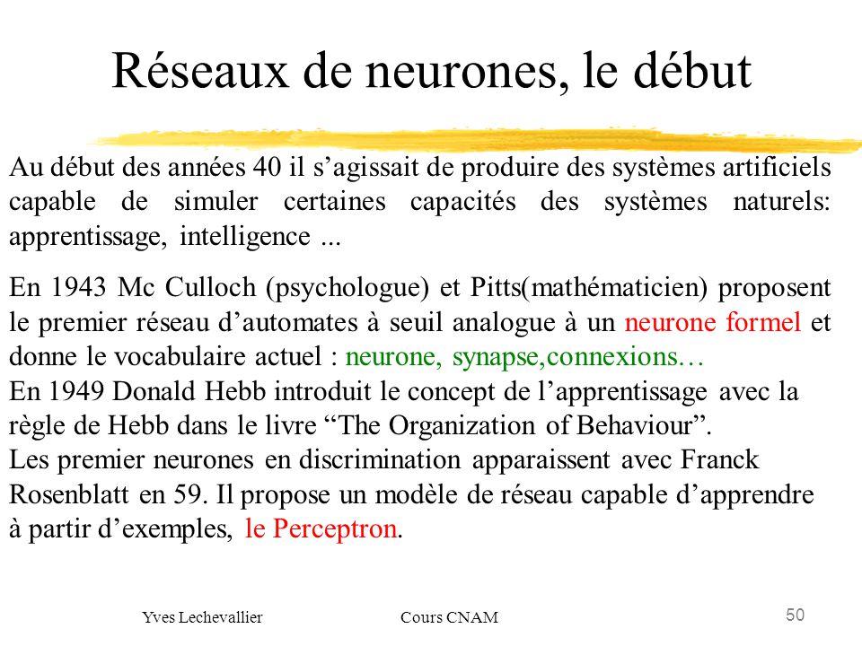 Réseaux de neurones, le début