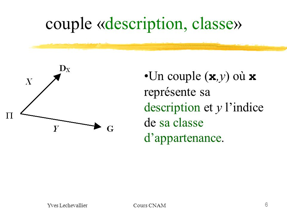 couple «description, classe»