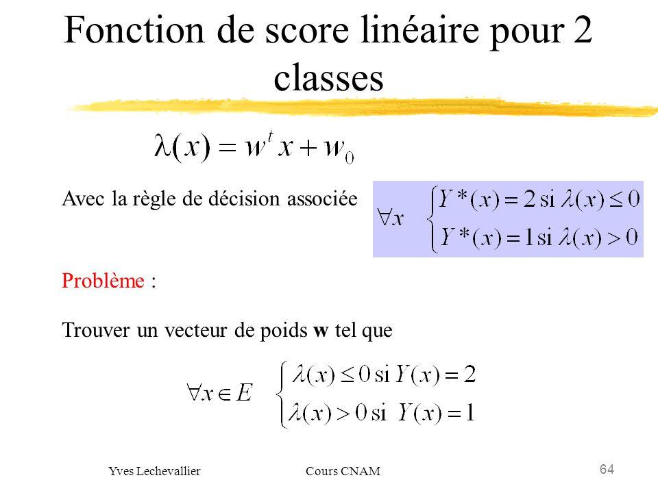 Fonction de score linéaire pour 2 classes