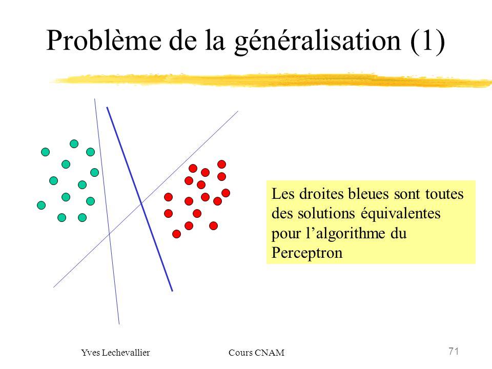 Problème de la généralisation (1)
