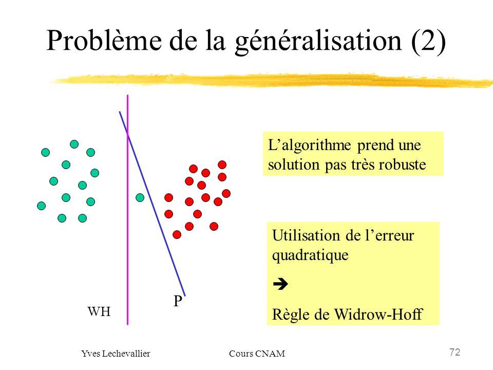 Problème de la généralisation (2)