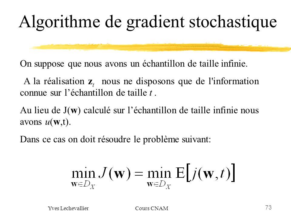 Algorithme de gradient stochastique