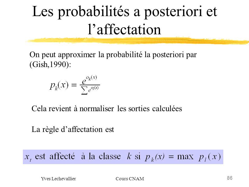Les probabilités a posteriori et l'affectation