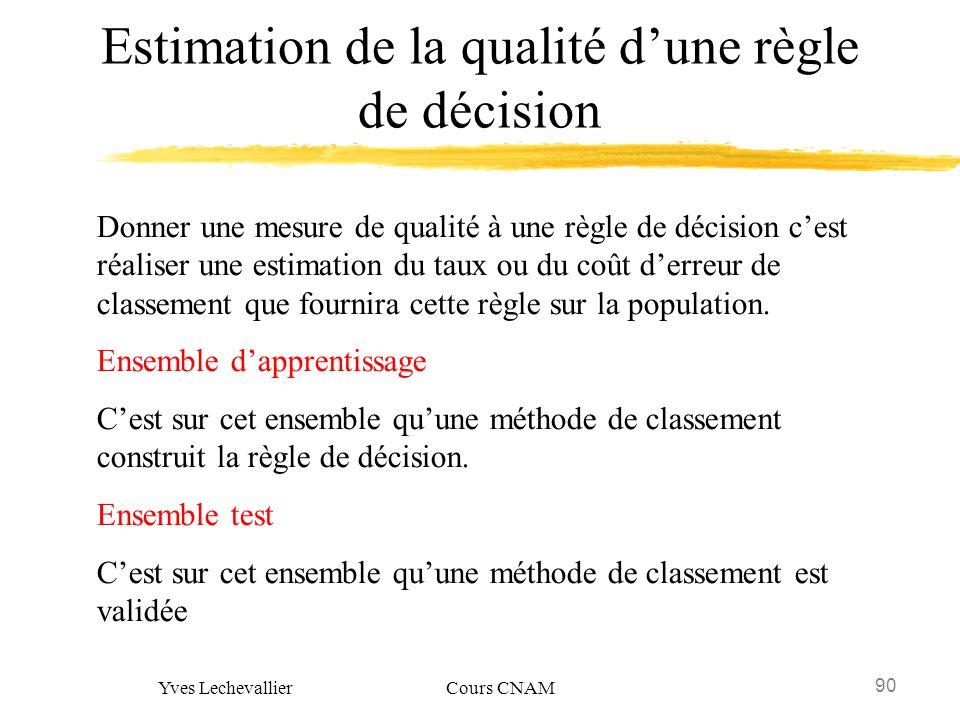 Estimation de la qualité d'une règle de décision