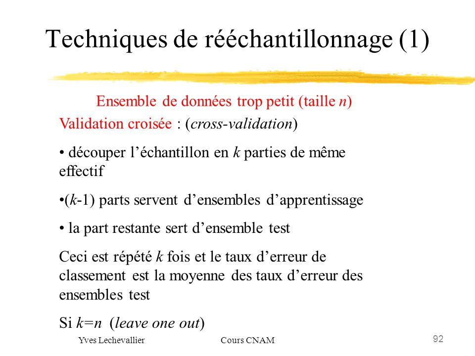 Techniques de rééchantillonnage (1)