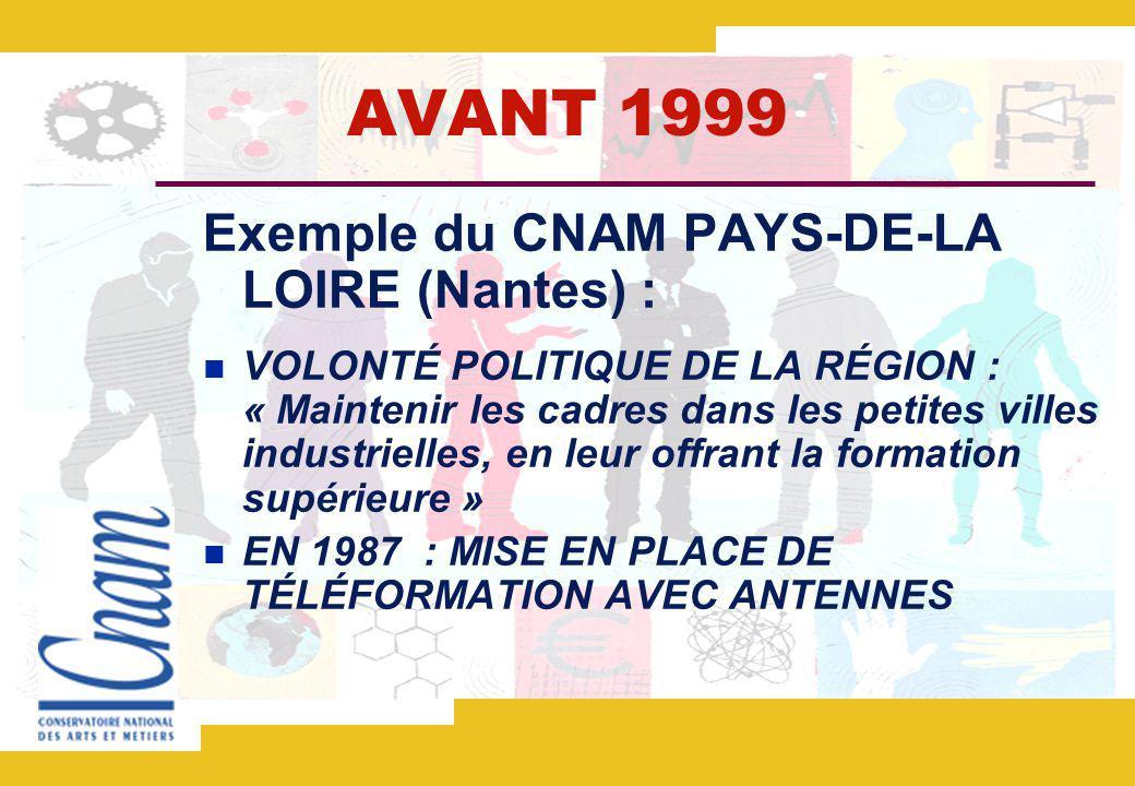 AVANT 1999 Exemple du CNAM PAYS-DE-LA LOIRE (Nantes) :