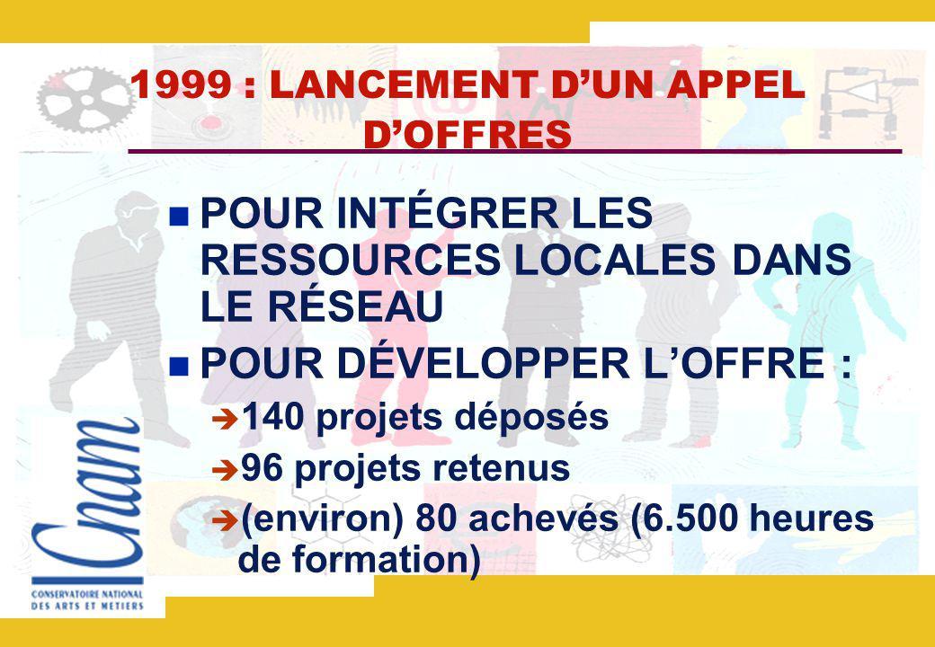 1999 : LANCEMENT D'UN APPEL D'OFFRES