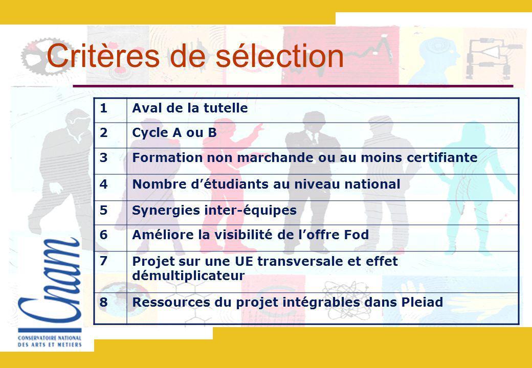 Critères de sélection 1 Aval de la tutelle 2 Cycle A ou B 3