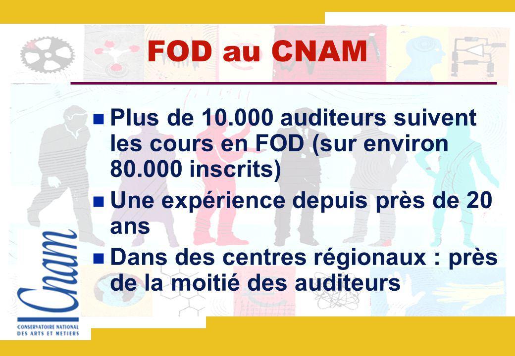 FOD au CNAM Plus de 10.000 auditeurs suivent les cours en FOD (sur environ 80.000 inscrits) Une expérience depuis près de 20 ans.