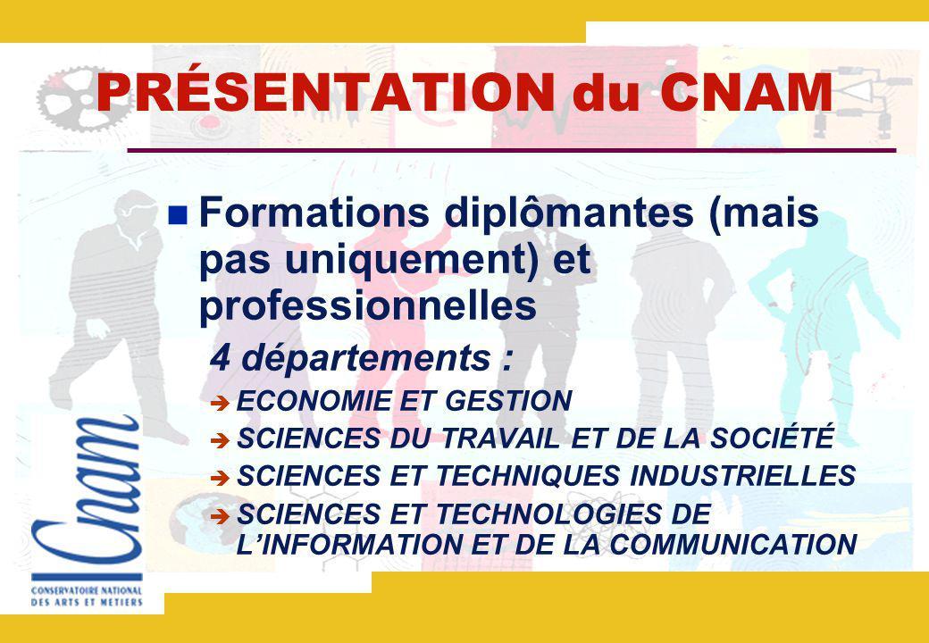 PRÉSENTATION du CNAM Formations diplômantes (mais pas uniquement) et professionnelles. 4 départements :