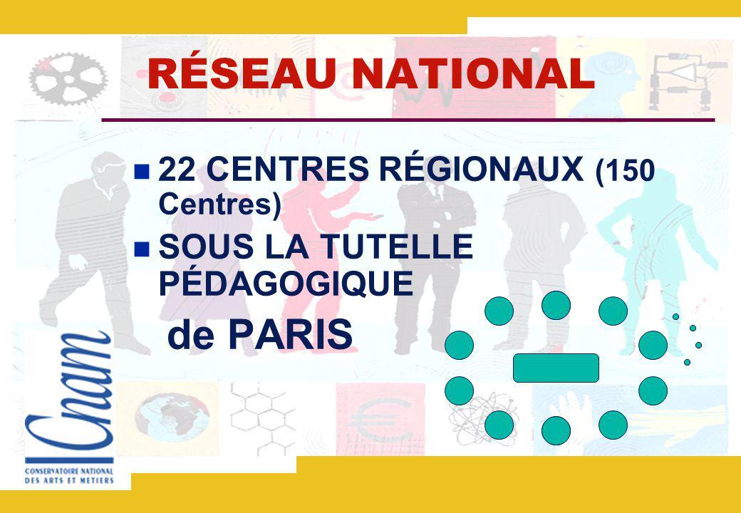 RÉSEAU NATIONAL de PARIS 22 CENTRES RÉGIONAUX (150 Centres)