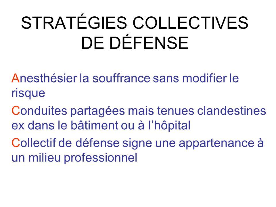 STRATÉGIES COLLECTIVES DE DÉFENSE