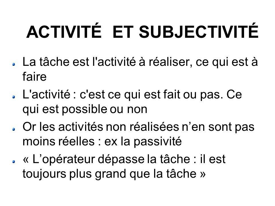 ACTIVITÉ ET SUBJECTIVITÉ