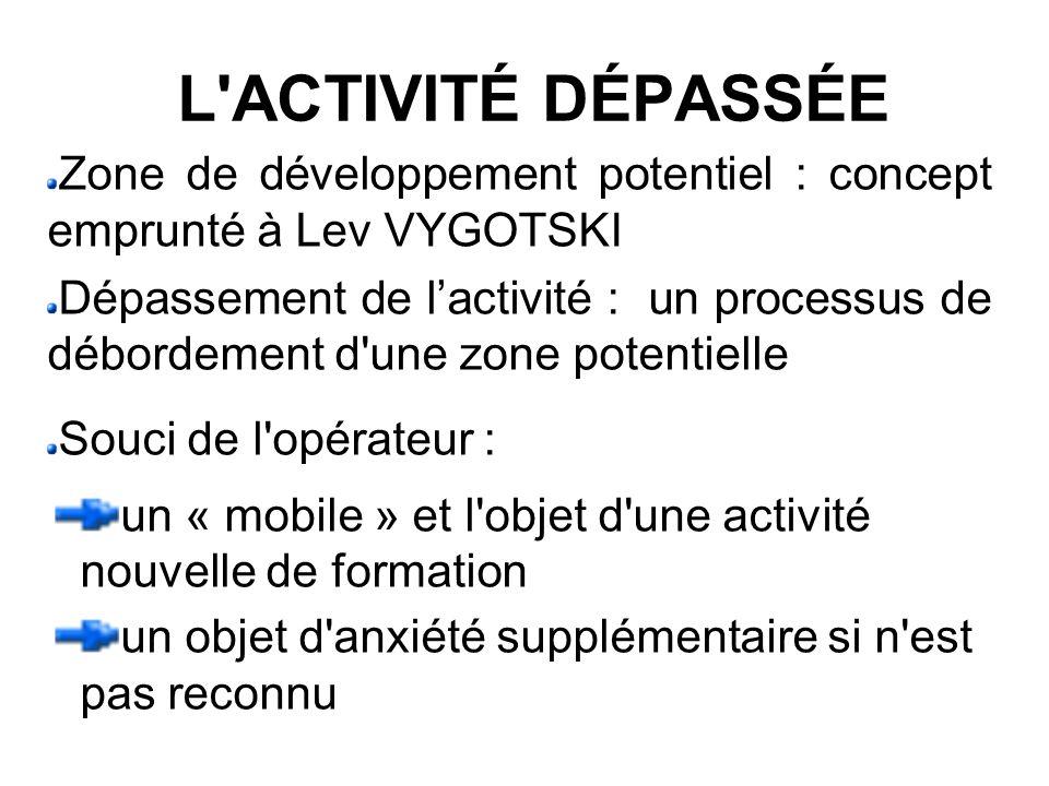 L ACTIVITÉ DÉPASSÉE Zone de développement potentiel : concept emprunté à Lev VYGOTSKI.