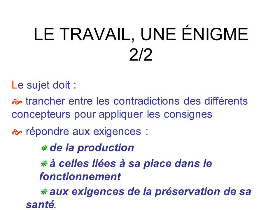 LE TRAVAIL, UNE ÉNIGME 2/2 Le sujet doit :