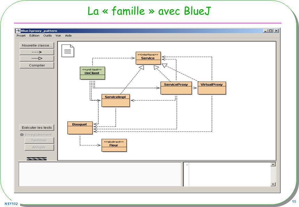 La « famille » avec BlueJ
