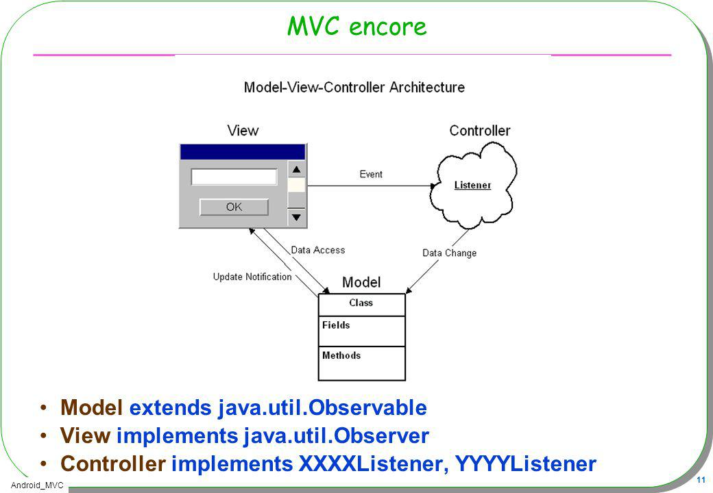 MVC encore Model extends java.util.Observable
