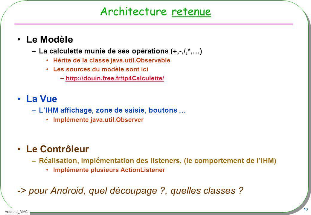 Architecture retenue Le Modèle La Vue Le Contrôleur