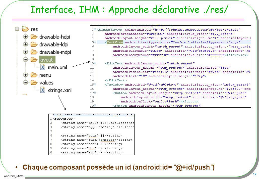 Interface, IHM : Approche déclarative ./res/