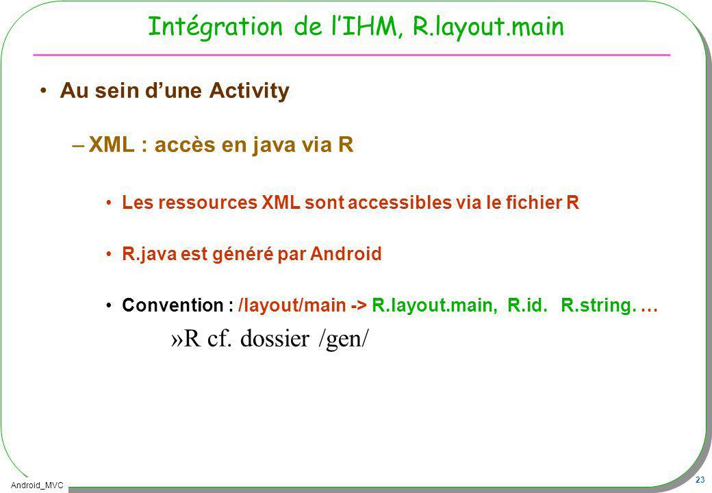 Intégration de l'IHM, R.layout.main