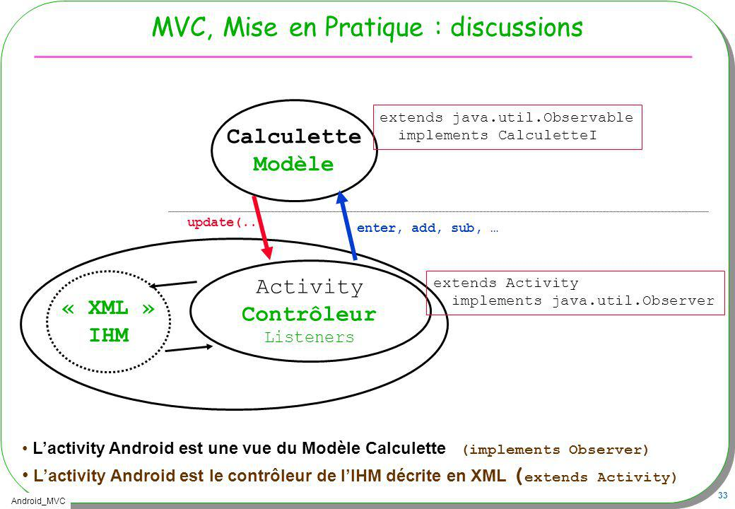 MVC, Mise en Pratique : discussions