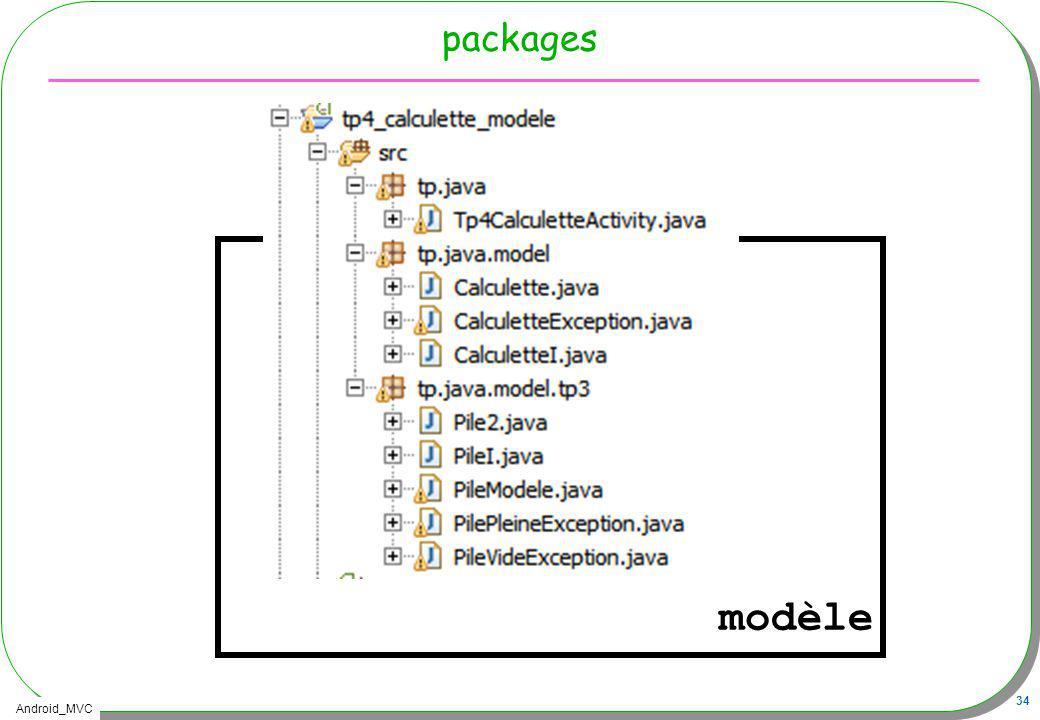packages mode modèle