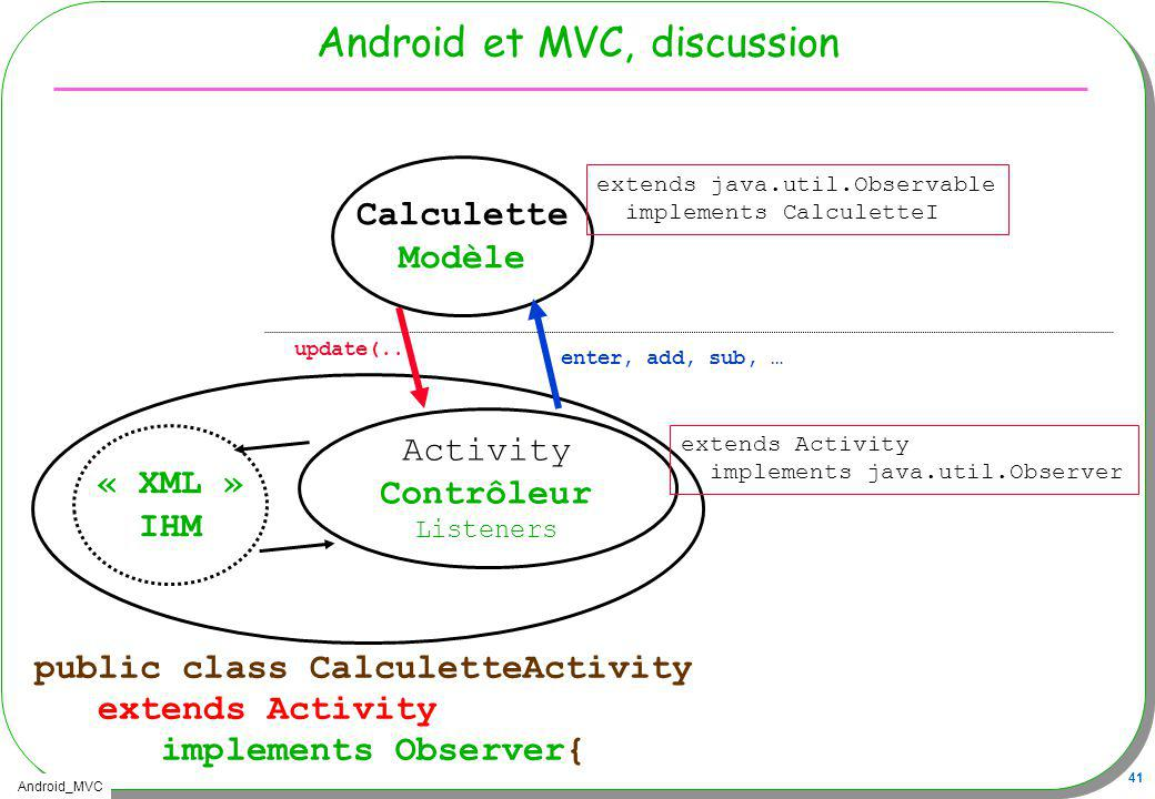 Android et MVC, discussion