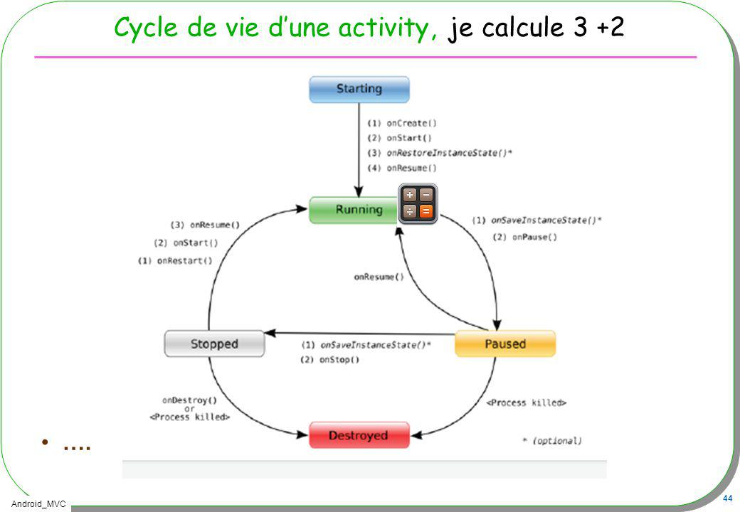 Cycle de vie d'une activity, je calcule 3 +2