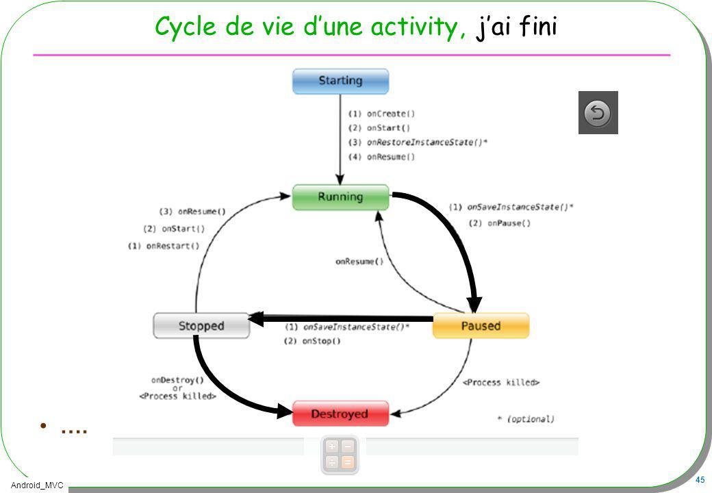 Cycle de vie d'une activity, j'ai fini