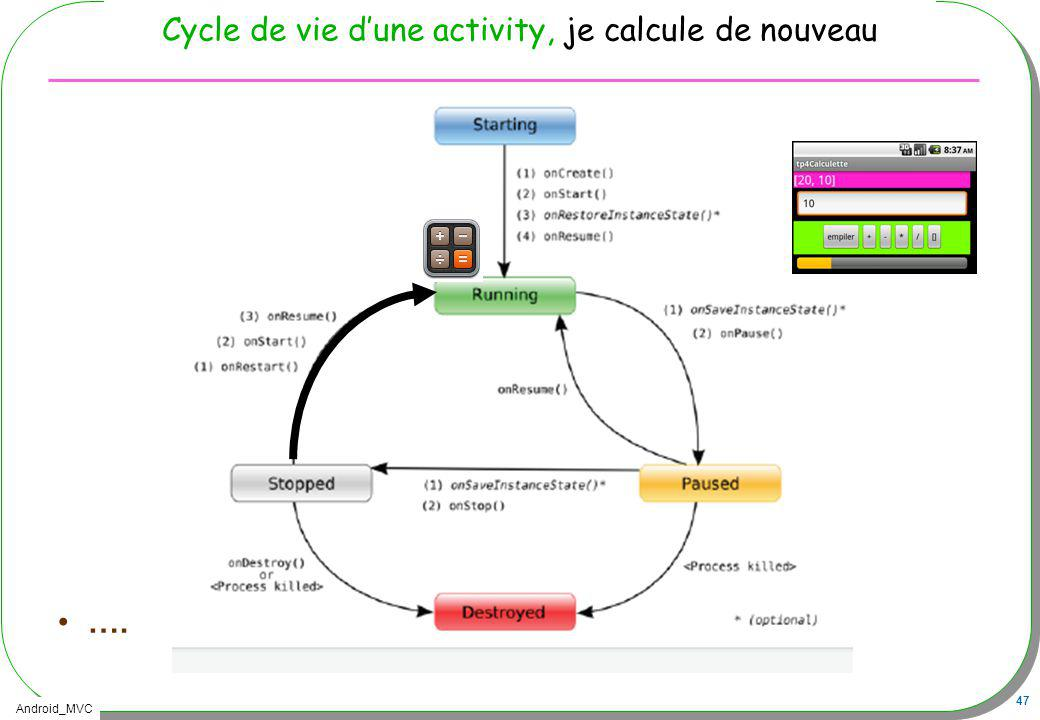 Cycle de vie d'une activity, je calcule de nouveau