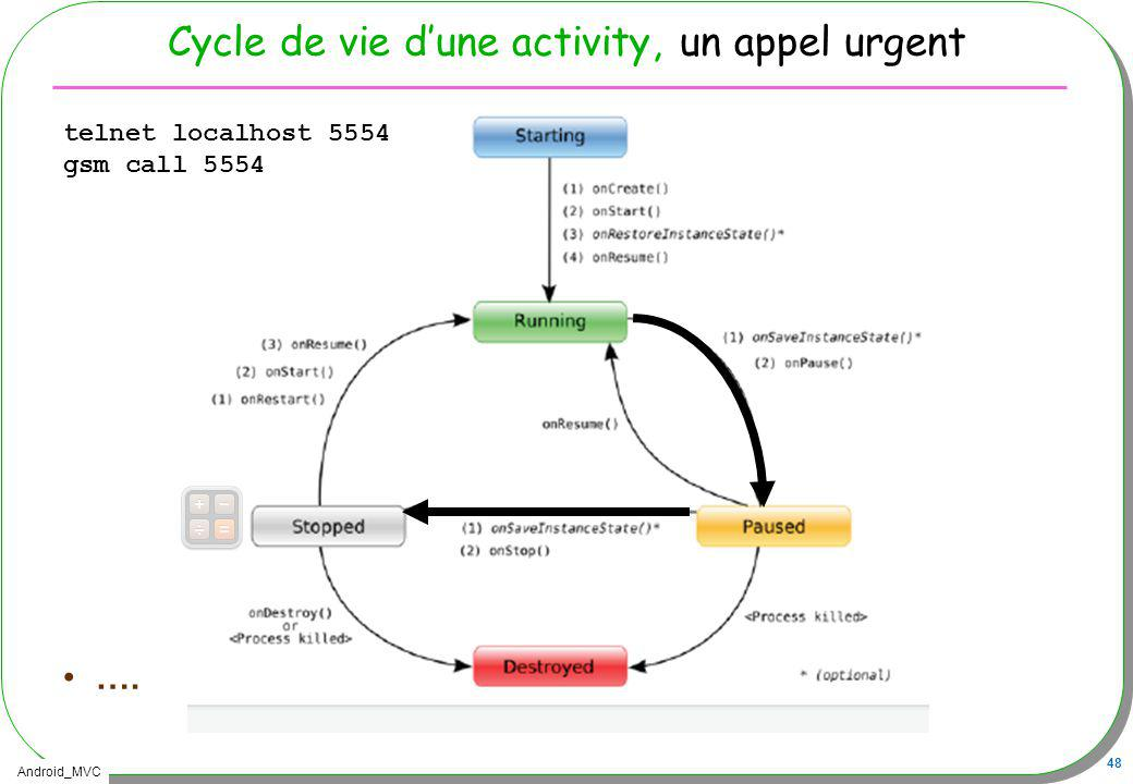 Cycle de vie d'une activity, un appel urgent