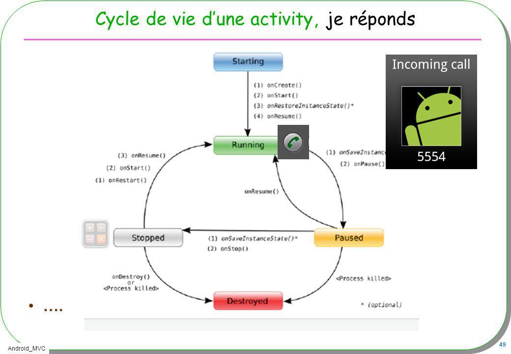 Cycle de vie d'une activity, je réponds