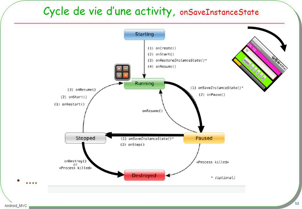 Cycle de vie d'une activity, onSaveInstanceState