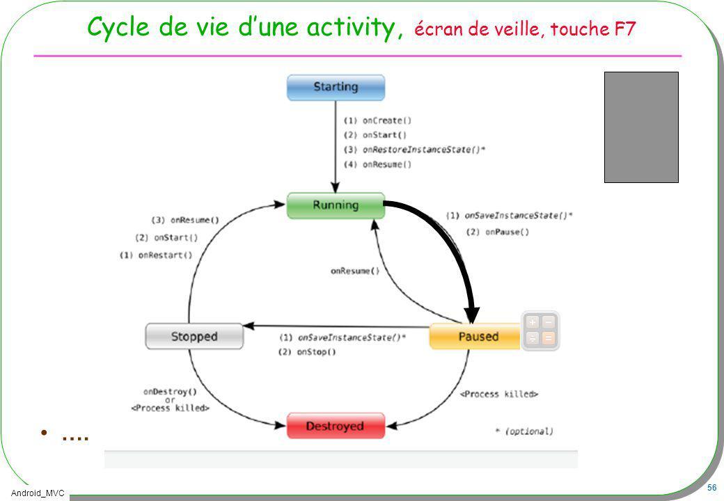 Cycle de vie d'une activity, écran de veille, touche F7