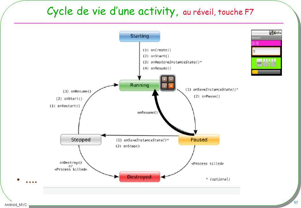 Cycle de vie d'une activity, au réveil, touche F7