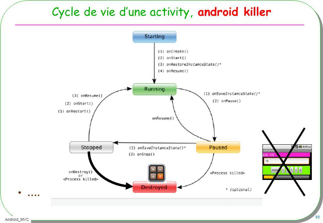 Cycle de vie d'une activity, android killer