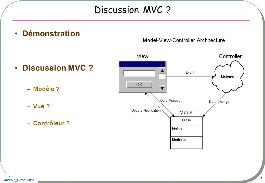 Discussion MVC Démonstration Discussion MVC Modèle Vue